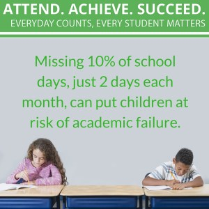 Attend achieve succeed