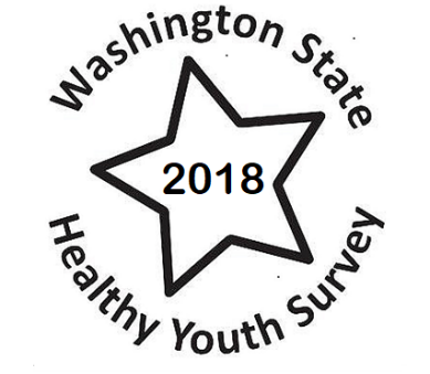 WA State Healthy Youth Survey